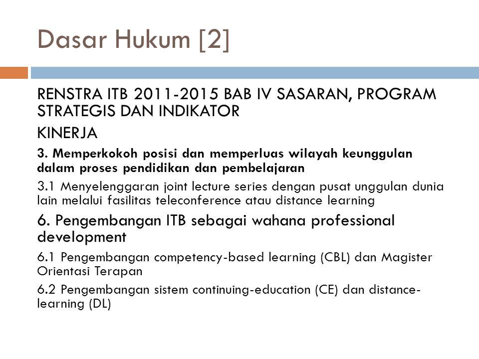 Dasar Hukum [2] RENSTRA ITB 2011-2015 BAB IV SASARAN, PROGRAM STRATEGIS DAN INDIKATOR. KINERJA.